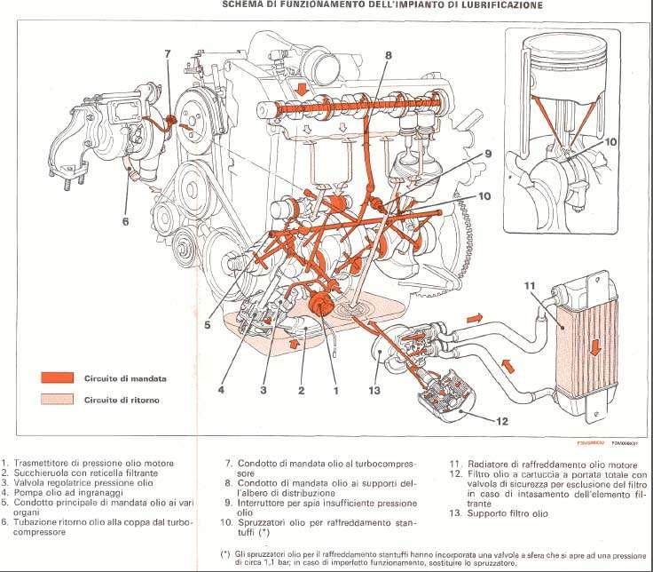 Diagram  Renault Clio 1 4 16v Workshop Wiring Diagram
